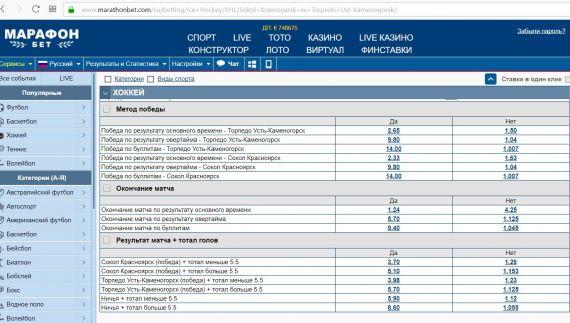 Список рынков в хоккее